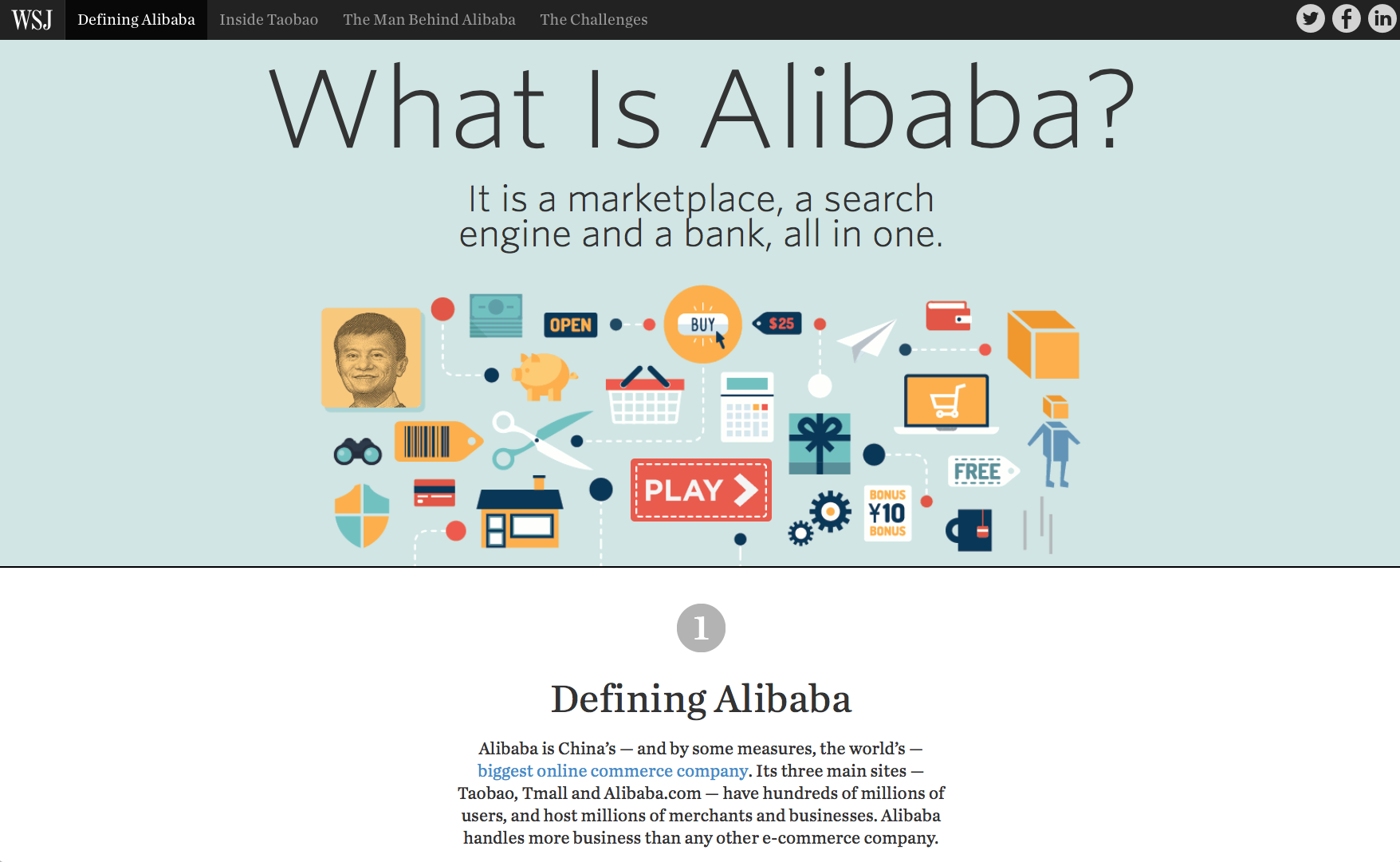 What Is Alibaba Wsj Digital Storytelling Index